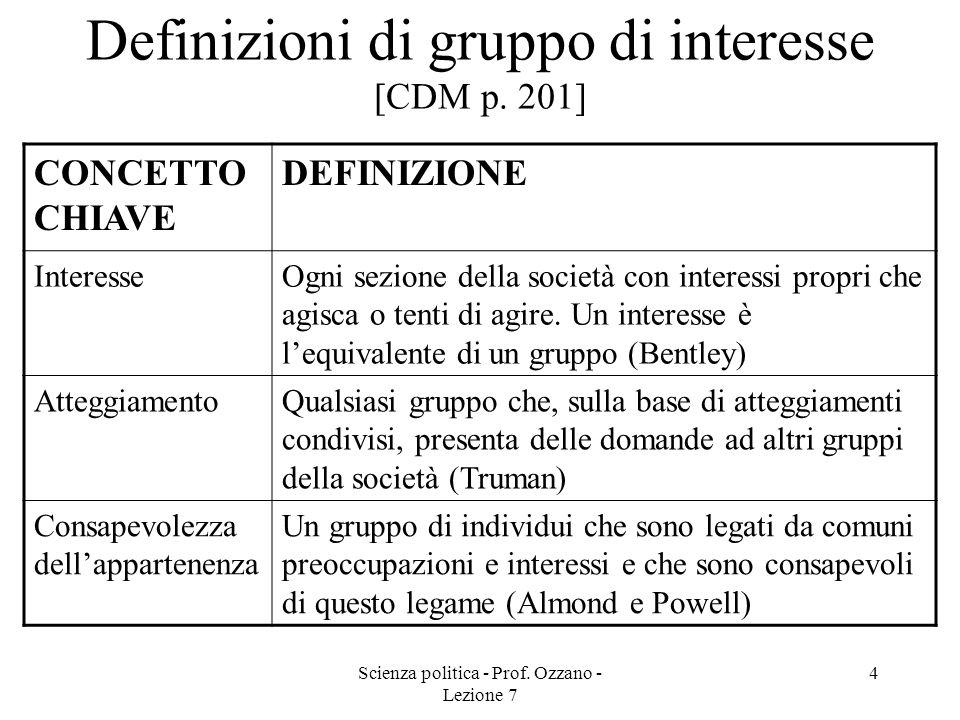 Definizioni di gruppo di interesse [CDM p. 201]